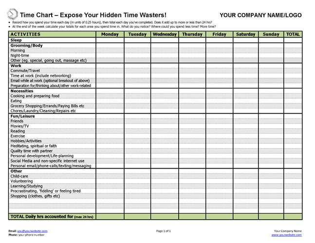 Productivity & Time Management Toolkit | Coaching Tools From The