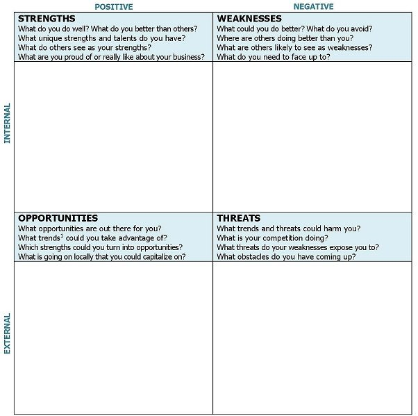 strengths and opportunities examples