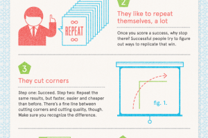 5 Weird Habits of Successful Peoaple Infographic5 Weird Habits of Successful Peoaple Infographic
