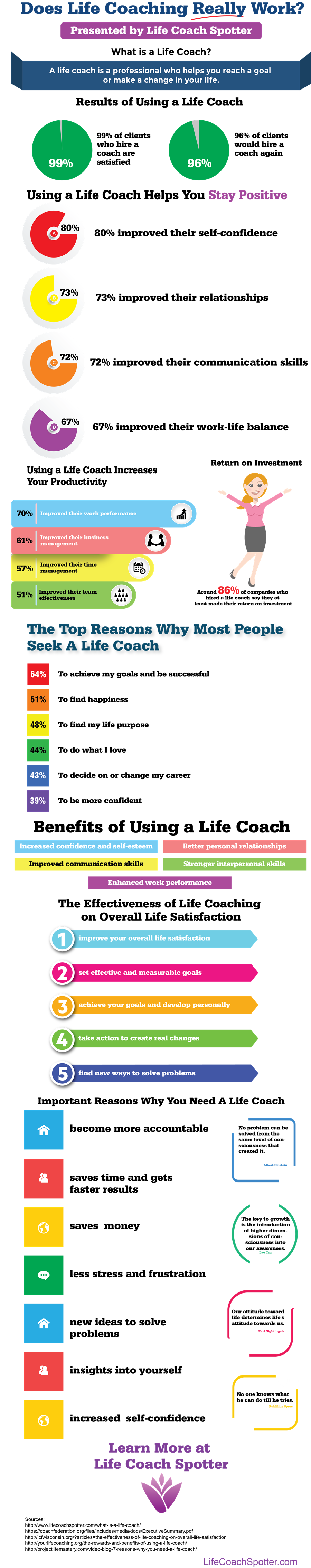 Does Life Coaching Really Work Tom Casano-900