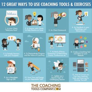Infographic of 12 ways to use coaching tools in your practice