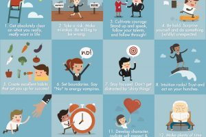 12 Ways to Make Your Own Luck Infographic from The Coaching Tools Company