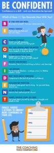 BE CONFIDENT Infographic Image