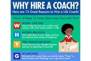 Why Hire a Coach Infographic from The Coaching Tools Company for ICW