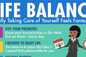 Life Balance Infographic Sample 1200x628