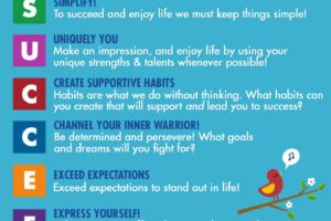 Succeed in Life Infographic Image with12 Tips!