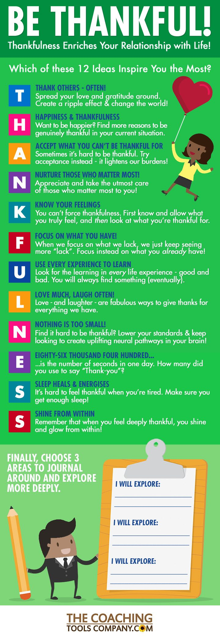 Be Thankful! Infographic