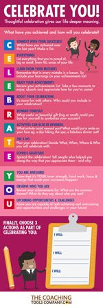 Celebrate You Infographic from The Coaching Tools Company - small