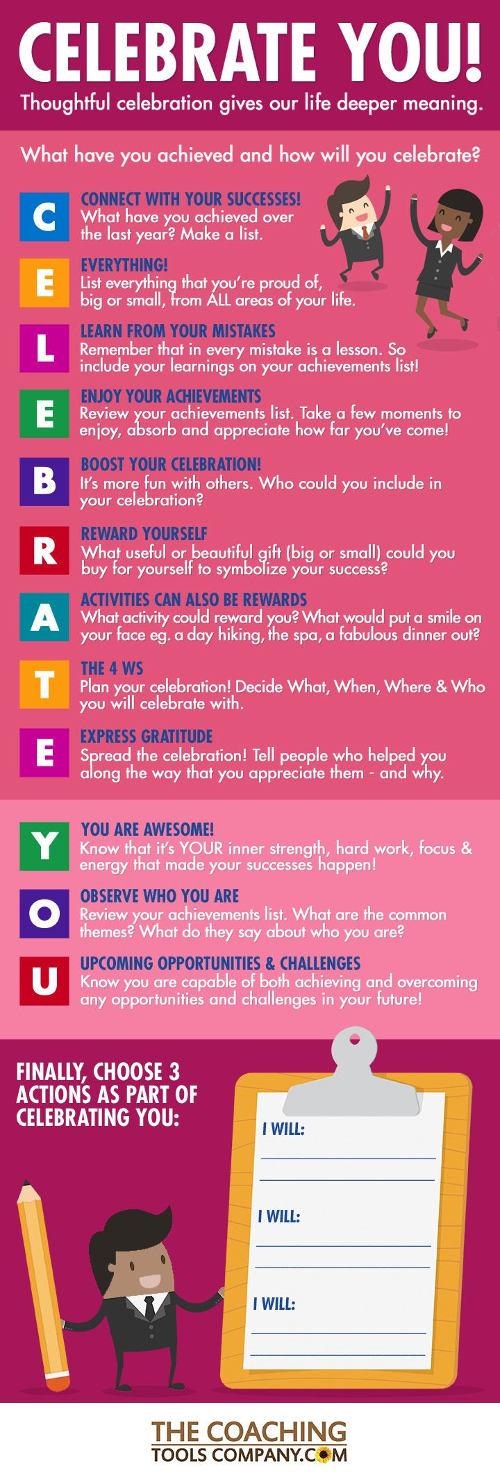 Celebrate You Infographic from The Coaching Tools Company