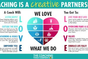 Coaching Infographic: We LOVE What We Do