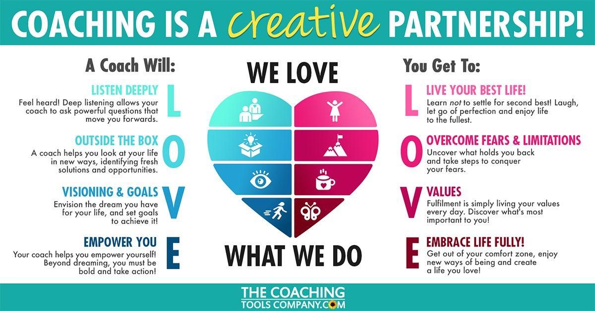 We Coaches Love What We Do - Infographic