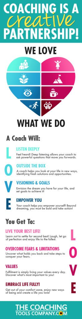 Tall infographic: We love what we do