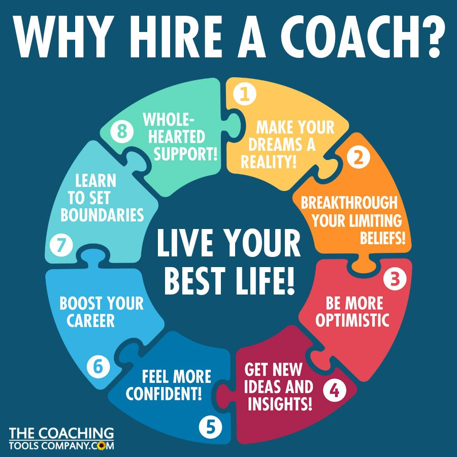 Why Hire a Coach Graphic with 8 Benefits of Coaching on Colourful Circle with Puzzle Pieces - DARK