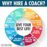 Live-Your-Best Life-Hire-a-Coach_Coaching-Tools_LIGHT_SQ