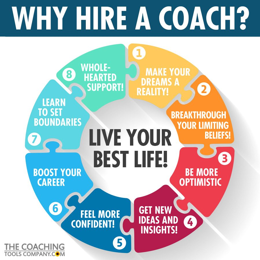 Why Hire a Coach Graphic with 8 Benefits of Coaching on Colourful Circle with Puzzle Pieces - LIGHT