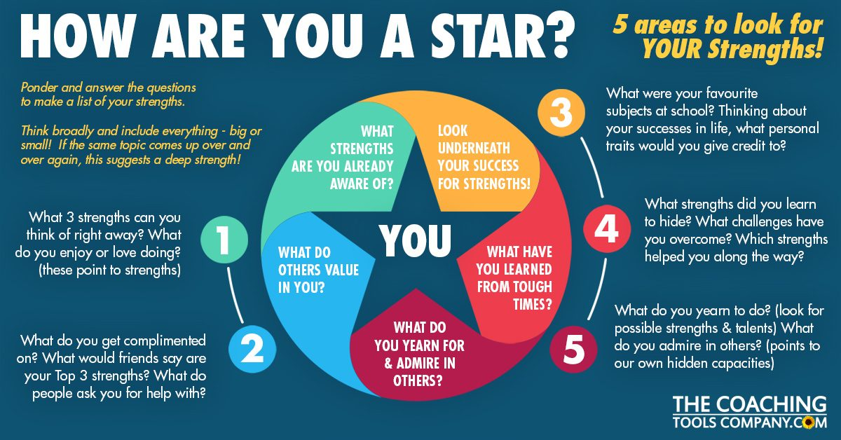How are you a star