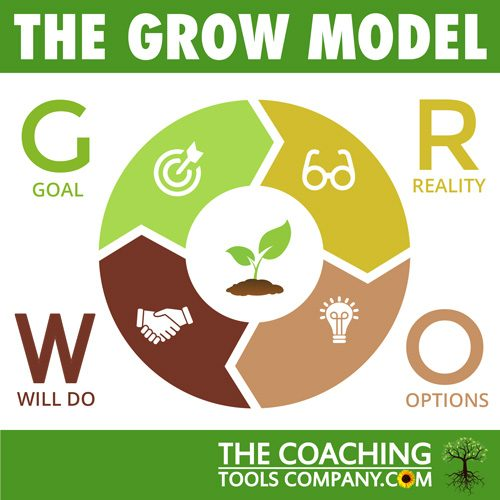 GROW Model Image - Square