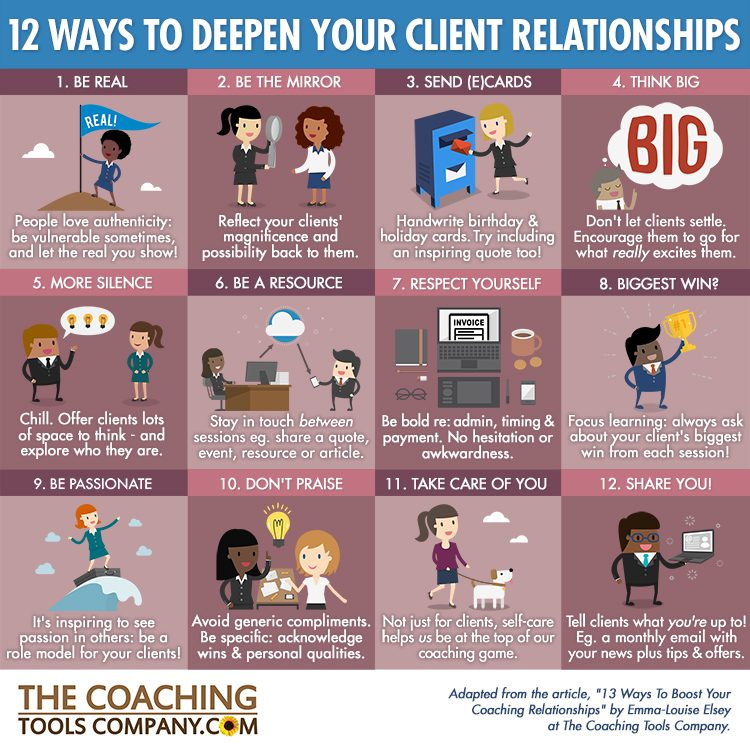 12 Ways to Deepen Your Client Relationships Infographic (square)