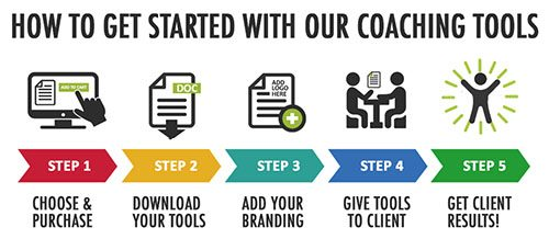 How to get Started with Coaching Tools Diagram